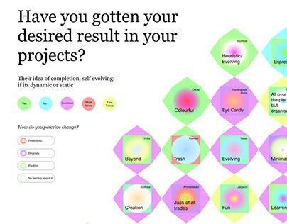 GD UG4: Data Visualisation