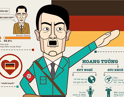Inforgraphic about Hitler