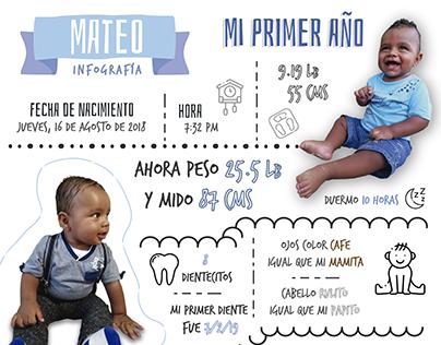 Infografía - 1er Año Mateo