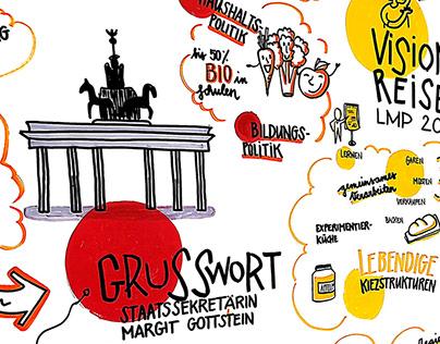 LebensMittelPunkte im Aufbau/Berlin21
