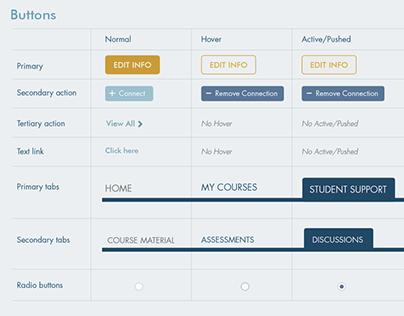 WGU Student Portal Web App Design