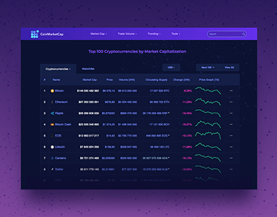 Redesign Night mode for CoinMarketCap