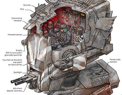 AT-ST Raider cross-section