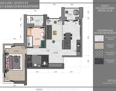 Design project of 2 apartments