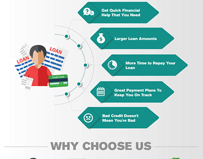 GETTING FINANCIAL HELP – THE EASY, SIMPLE AND QUICK WAY