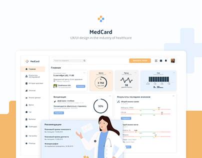 MedCard - Dashboard | UI/UX