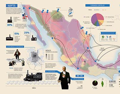 Megagráfico México