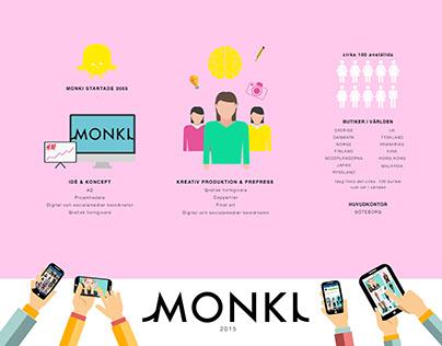 Infographics Monki