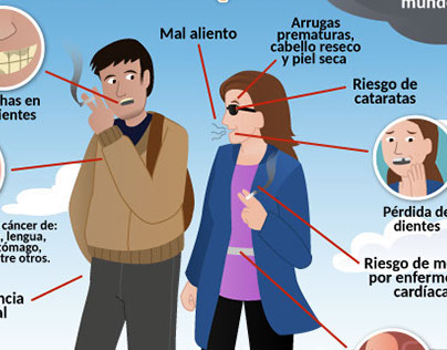 Infografías ilustradas para Sanatorio Español