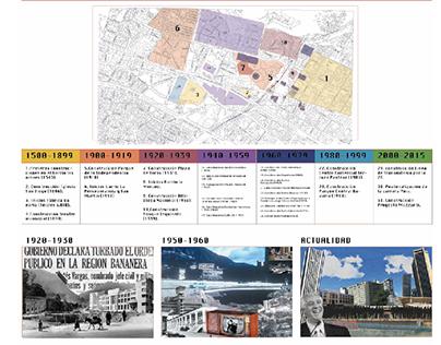 Bogotá Ciudad Abierta: Calle 26