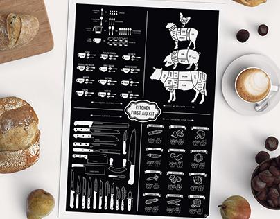 Kitchen First Aid Kit premium print