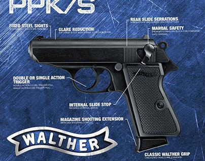 Walther PPK Dealer Counter Mat