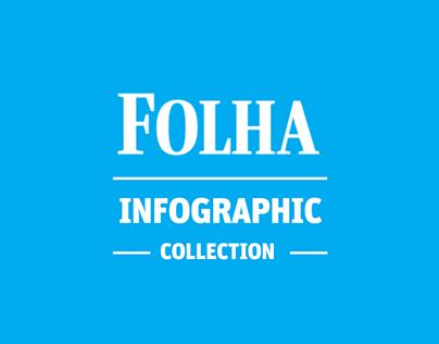 Infographic Collection: Folha de S.Paulo