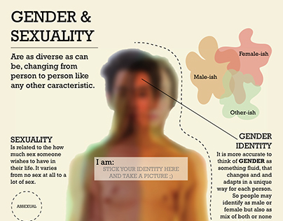 Poster for Gender and Sexuality Awareness Month