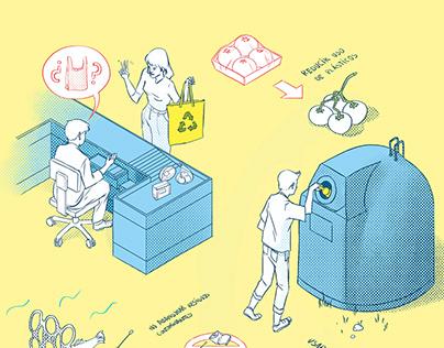Get ecological