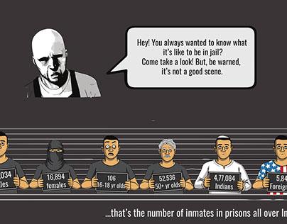 Indian Prison Inmate Statistics (Info Visualization)