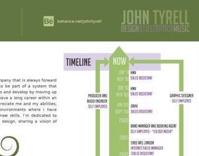 John Tyrell CV 2013