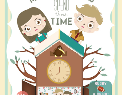 New Zealanders' time spending infographic