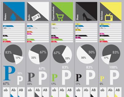 Portugal Logos infographic / Logos Portugal Infografia