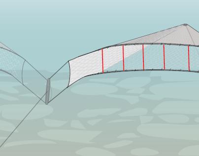 Scampi Net Restrictor Diagrams