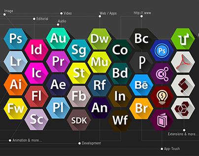 Adobe CC All Icons Flat