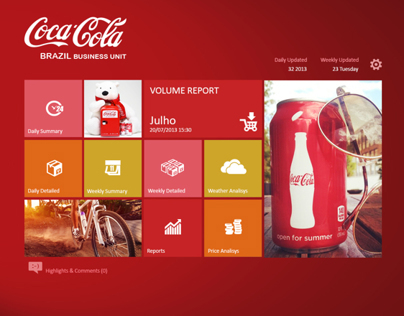 Coca-Cola BI Dashboard