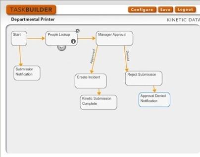 Kinetic Data Task Builder