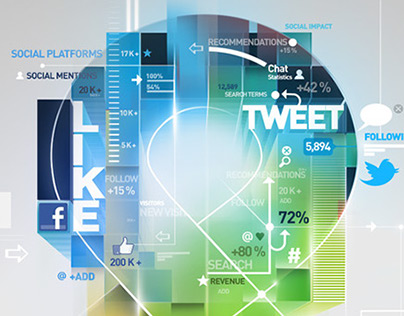 Adobe / Social Analytics