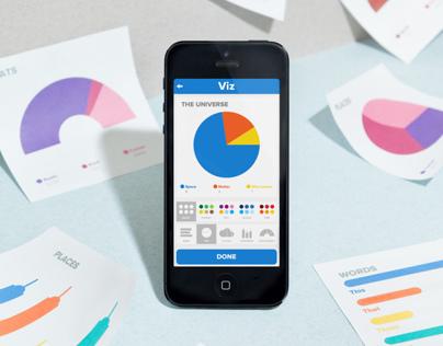 Viz - The quickest way to create simple charts