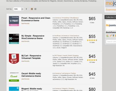 Popular Ecommerce Themes And Template on Themeforest