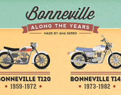 Bonneville Along the Years