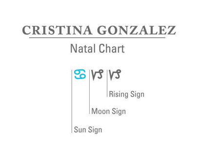 Redesign of Astrological Natal Chart