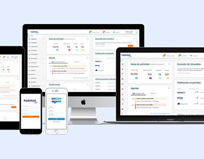 CRM Software de gestión