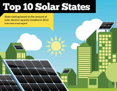 SEIA: Top 10 Solar States INFOGRAPHIC