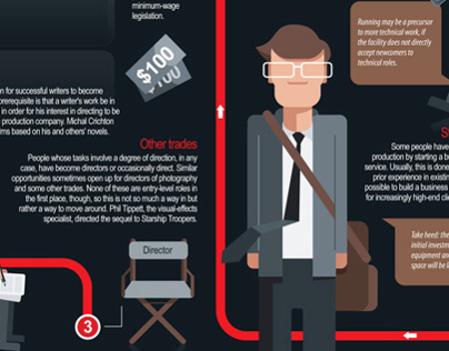 B&H: Film Careers – Where To Begin INFOGRAPHIC