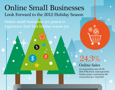 Outright: Online Businesses Holiday Sales INFOGRAPHIC