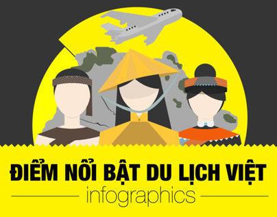 Điểm Nổi Bật Du Lịch Việt Infographics