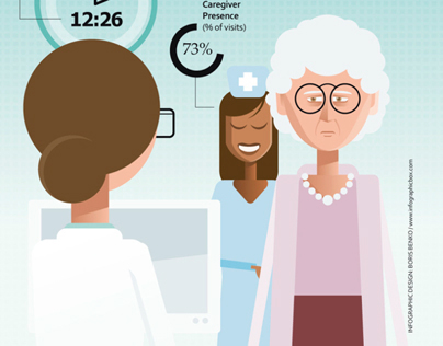 Verilogue: Alzheimer's Disease INFOGRAPHIC
