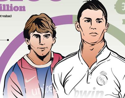 Visual.ly: Messi vs Ronaldo INFOGRAPHIC