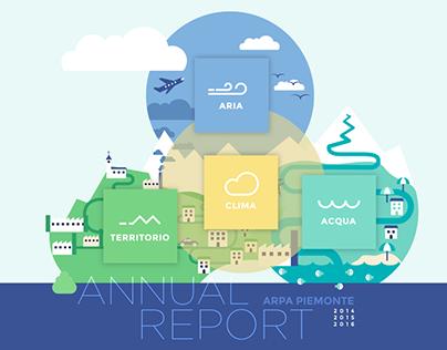 Annual report (2014-2019) - ARPA Piemonte