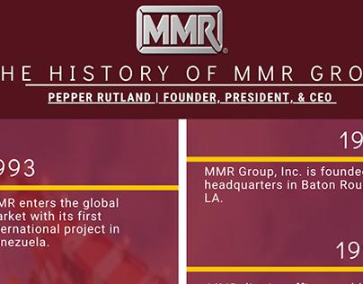 The History of MMR Group | Pepper Rutland