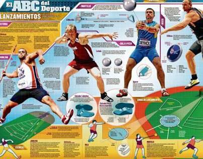 Sports ABC · 17: Athletics (throwing)