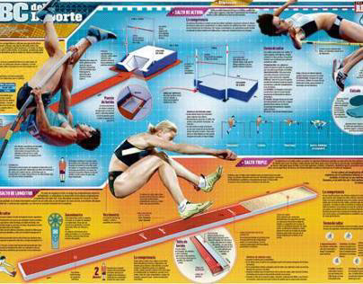 Sports ABC · 18: Athletics (jumping)