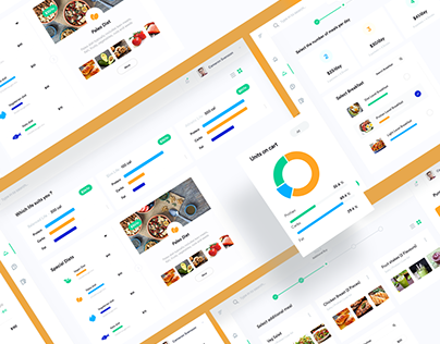 Personal Diet Management Dashboard