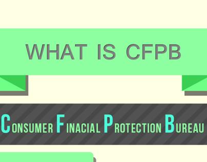CFPB Infographic