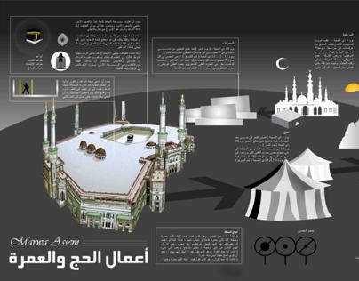 MaKh infographic