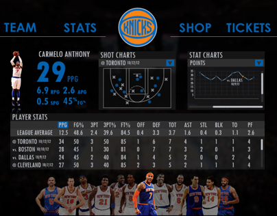 New York Knicks Website Redesign