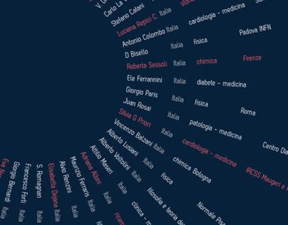 La Notte dei Ricercatori in Piemonte 2013