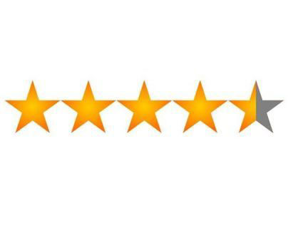 Rating & Review Design