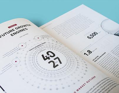 LG Innotek Sustainability Report 2014
